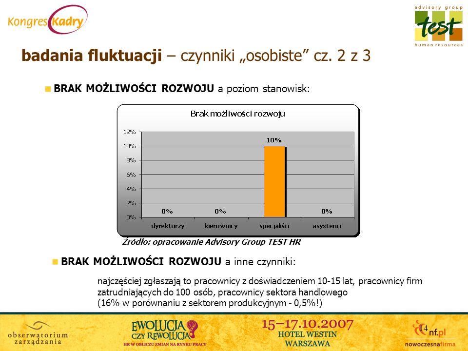"""badania fluktuacji – czynniki """"osobiste cz. 2 z 3"""