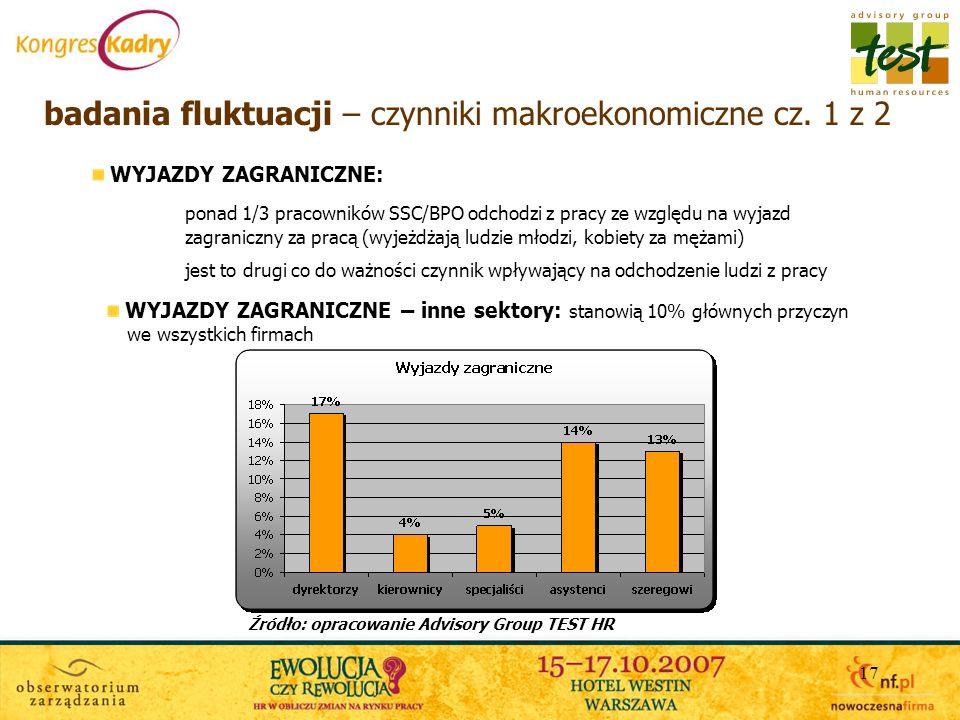 badania fluktuacji – czynniki makroekonomiczne cz. 1 z 2