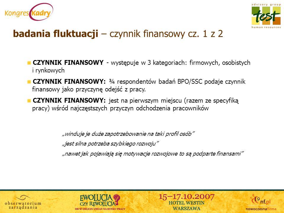badania fluktuacji – czynnik finansowy cz. 1 z 2