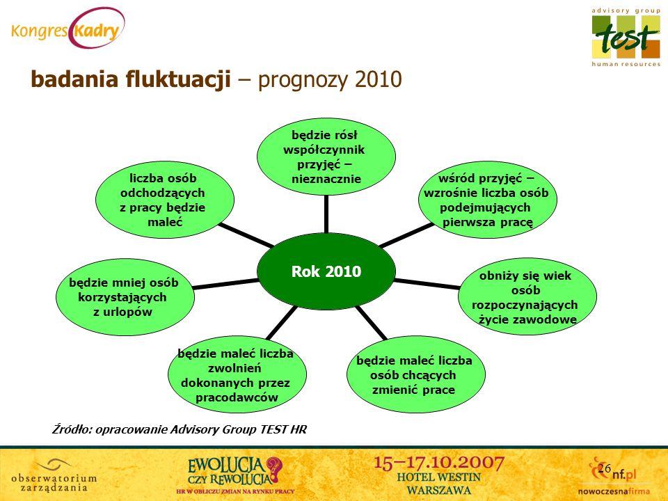 badania fluktuacji – prognozy 2010