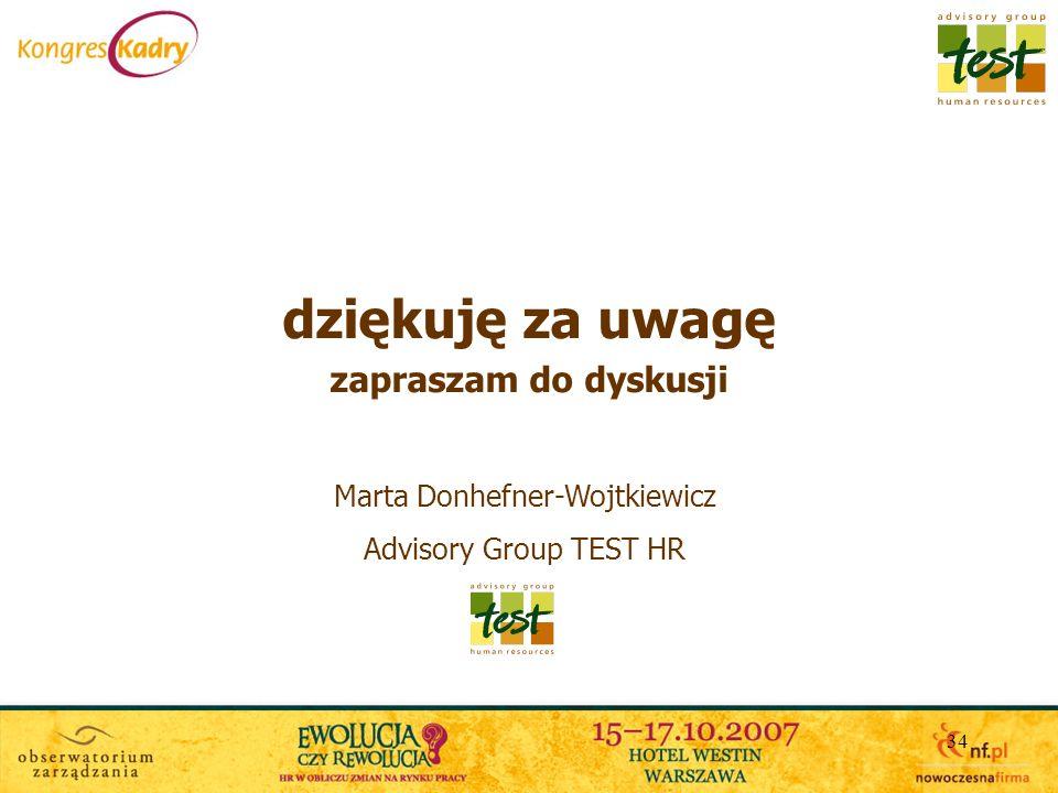 Marta Donhefner-Wojtkiewicz