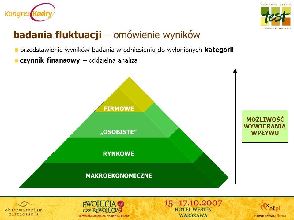 badania fluktuacji – omówienie wyników