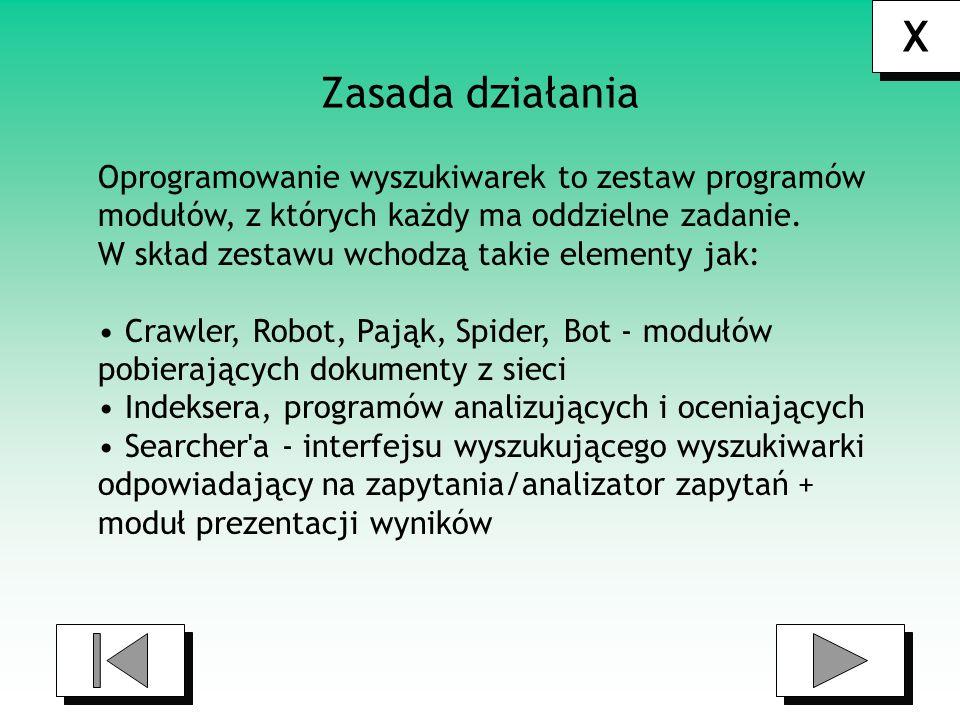 X Zasada działania Oprogramowanie wyszukiwarek to zestaw programów