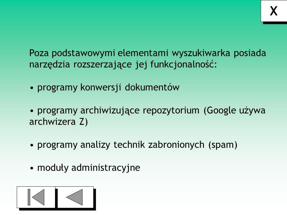 X Poza podstawowymi elementami wyszukiwarka posiada