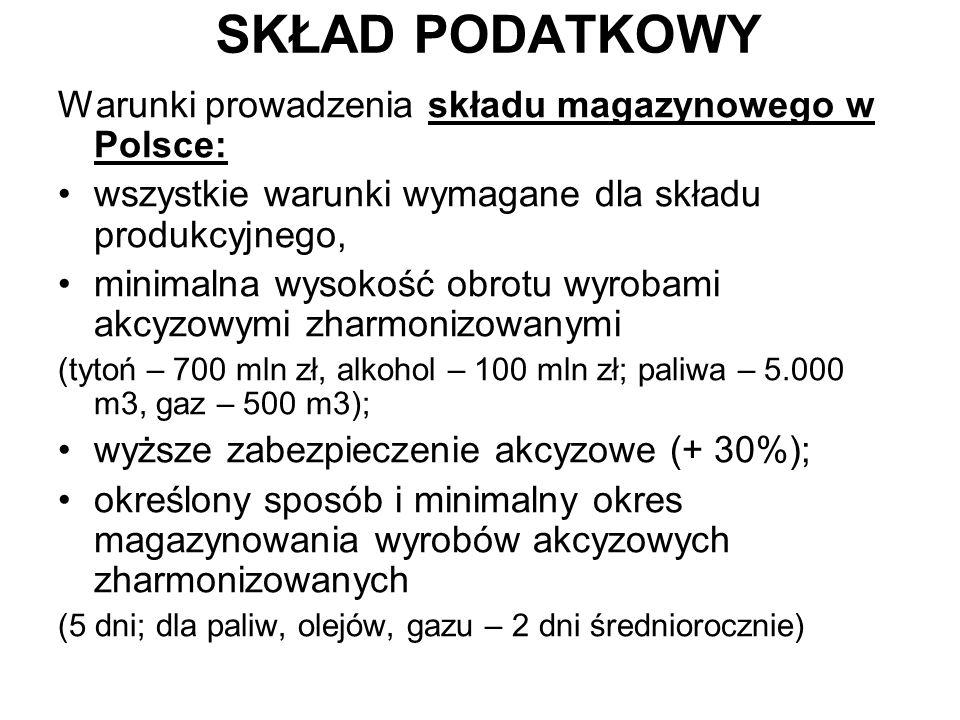 SKŁAD PODATKOWY Warunki prowadzenia składu magazynowego w Polsce: