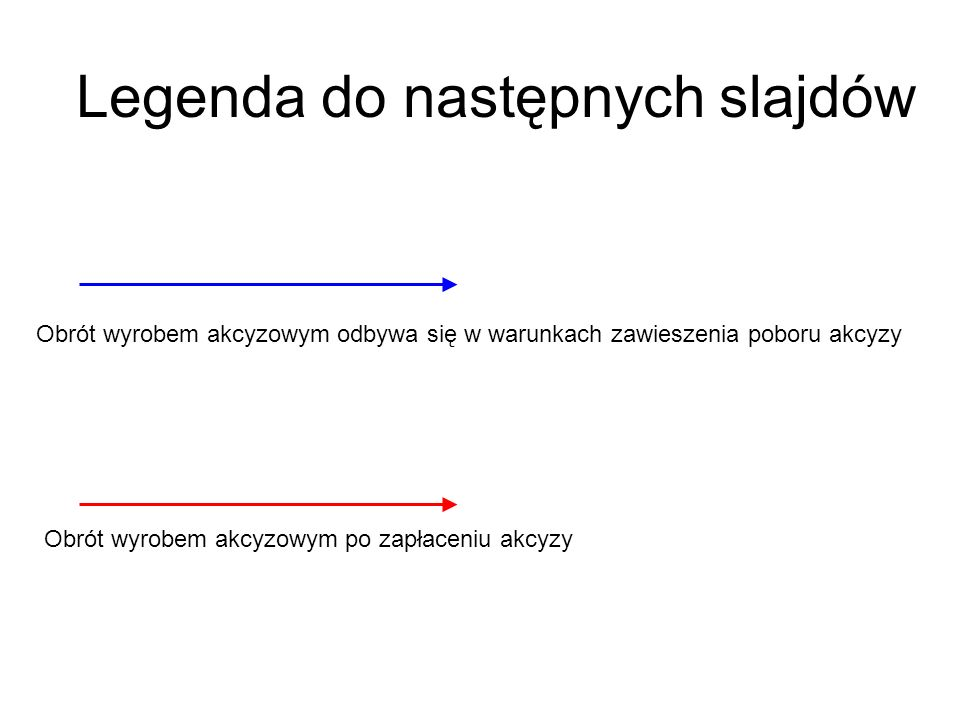 Legenda do następnych slajdów