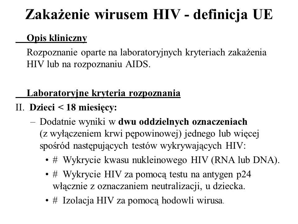 Zakażenie wirusem HIV - definicja UE