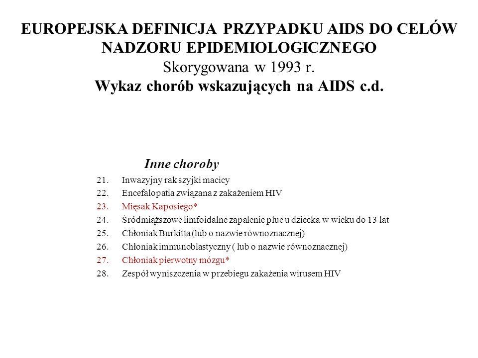 EUROPEJSKA DEFINICJA PRZYPADKU AIDS DO CELÓW NADZORU EPIDEMIOLOGICZNEGO Skorygowana w 1993 r. Wykaz chorób wskazujących na AIDS c.d.