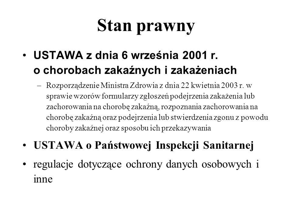 Stan prawny USTAWA z dnia 6 września 2001 r. o chorobach zakaźnych i zakażeniach.