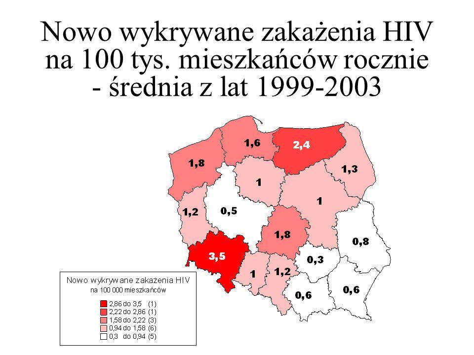 Nowo wykrywane zakażenia HIV na 100 tys