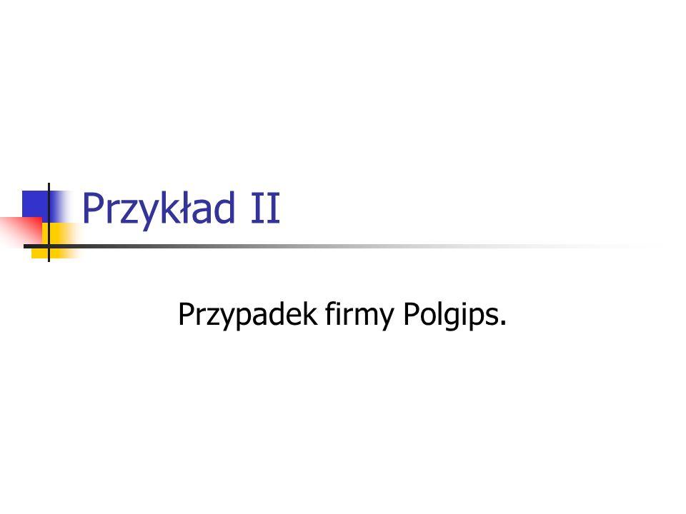 Przypadek firmy Polgips.