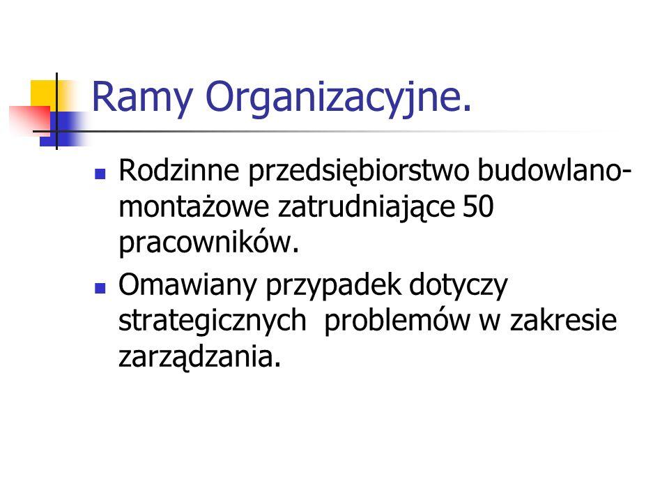 Ramy Organizacyjne.Rodzinne przedsiębiorstwo budowlano-montażowe zatrudniające 50 pracowników.