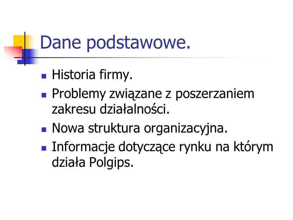Dane podstawowe. Historia firmy.
