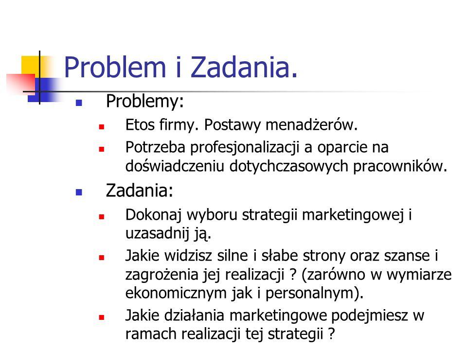 Problem i Zadania. Problemy: Zadania: Etos firmy. Postawy menadżerów.
