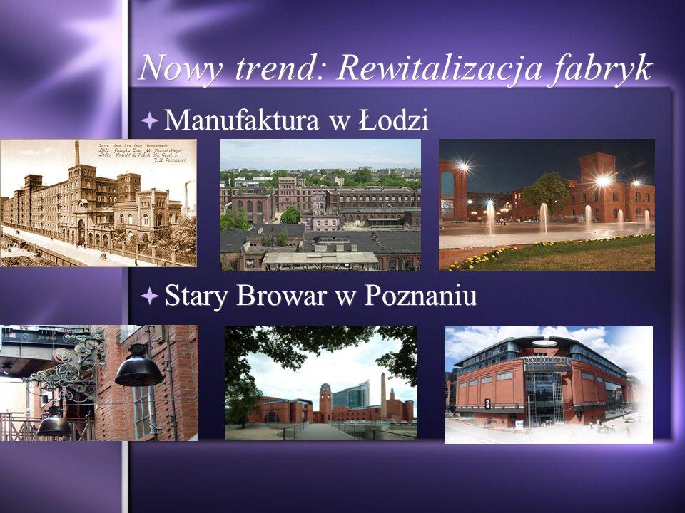 Nowy trend: Rewitalizacja fabryk