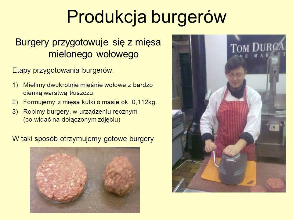 Burgery przygotowuje się z mięsa mielonego wołowego