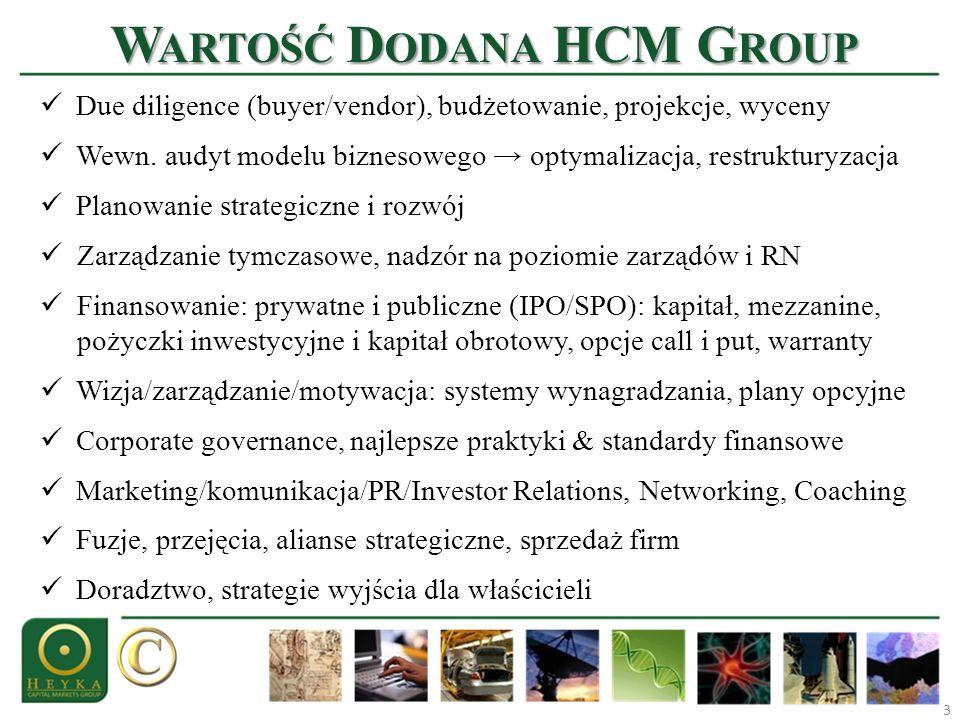 Wartość Dodana HCM Group
