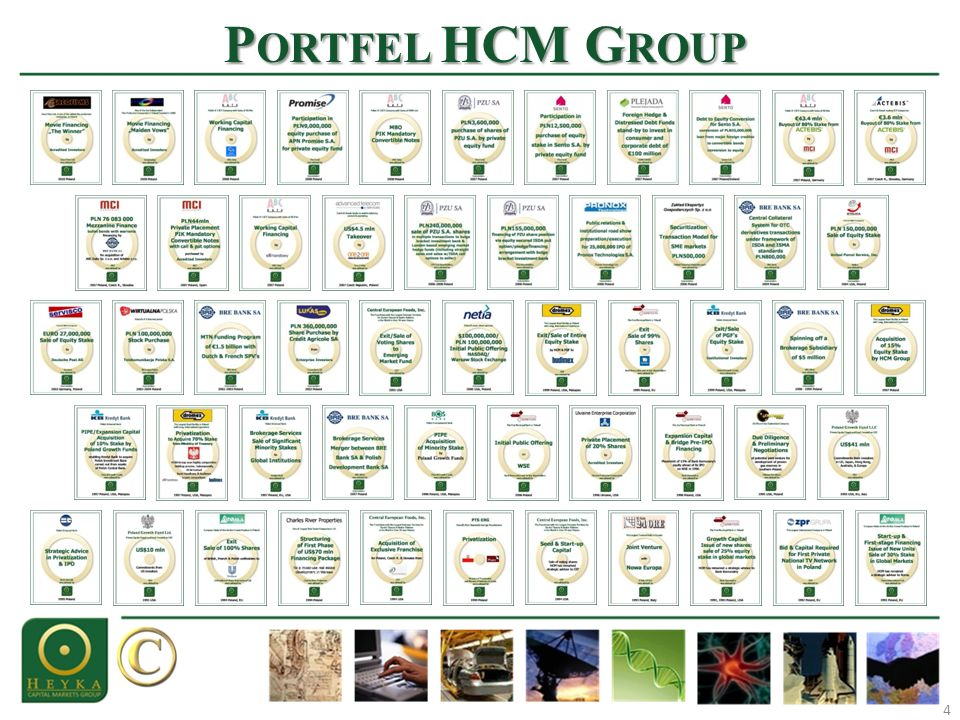 Portfel HCM Group