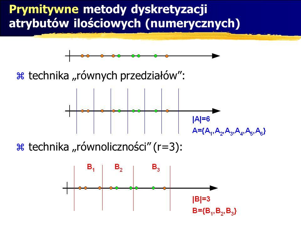 Prymitywne metody dyskretyzacji atrybutów ilościowych (numerycznych)