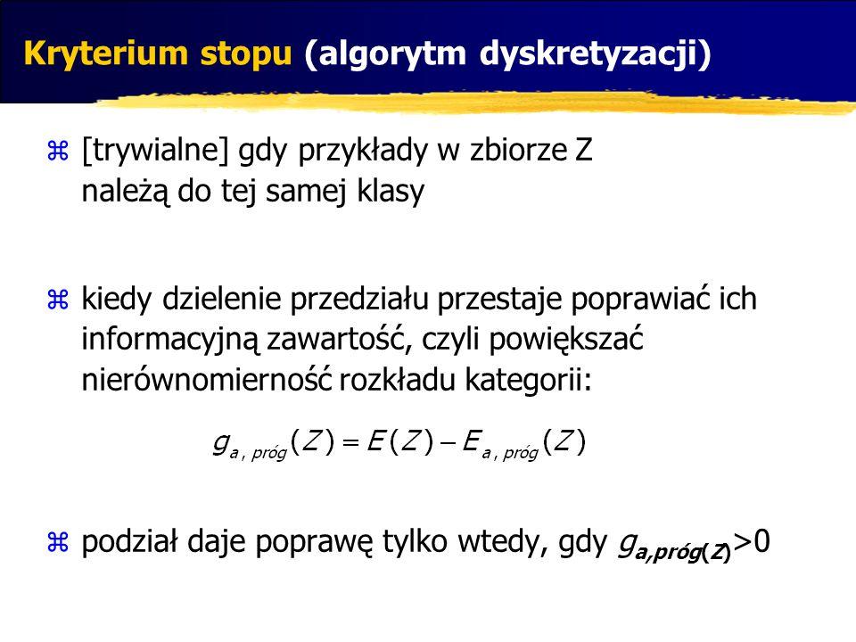 Kryterium stopu (algorytm dyskretyzacji)