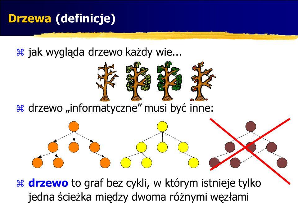 Drzewa (definicje) jak wygląda drzewo każdy wie...