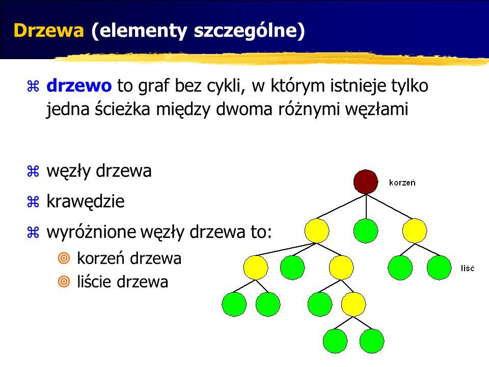 Drzewa (elementy szczególne)