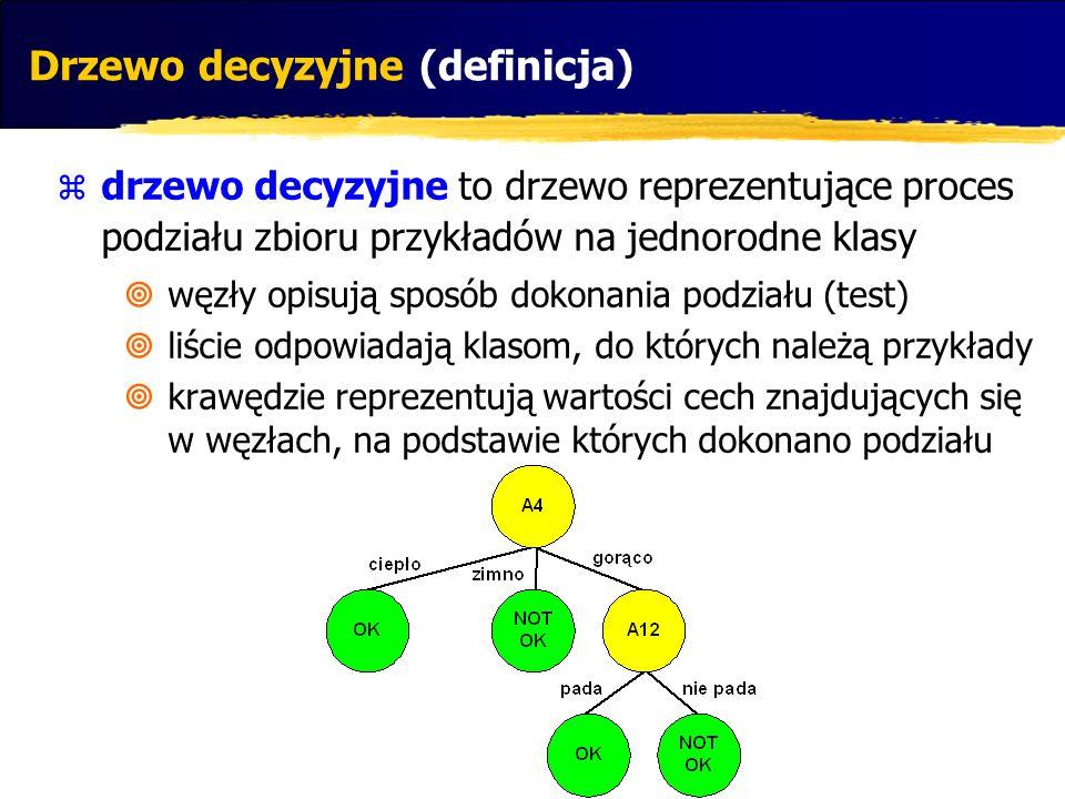 Drzewo decyzyjne (definicja)