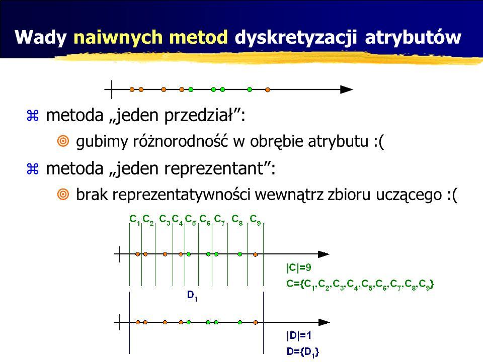 Wady naiwnych metod dyskretyzacji atrybutów