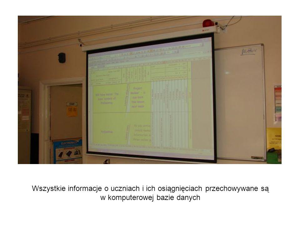 Wszystkie informacje o uczniach i ich osiągnięciach przechowywane są w komputerowej bazie danych