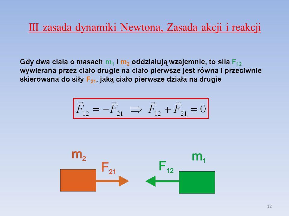 III zasada dynamiki Newtona, Zasada akcji i reakcji