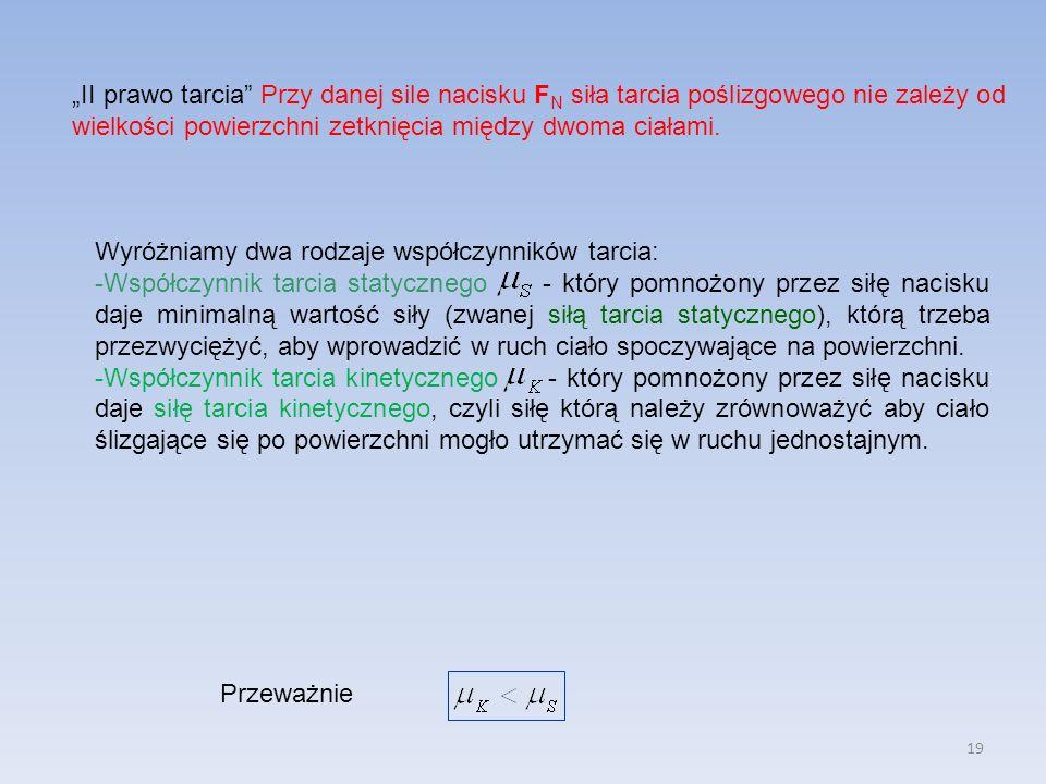 """""""II prawo tarcia Przy danej sile nacisku FN siła tarcia poślizgowego nie zależy od wielkości powierzchni zetknięcia między dwoma ciałami."""