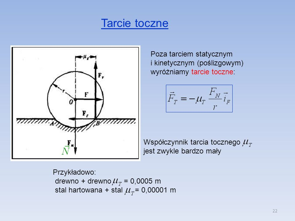Tarcie toczne Poza tarciem statycznym i kinetycznym (poślizgowym) wyróżniamy tarcie toczne: