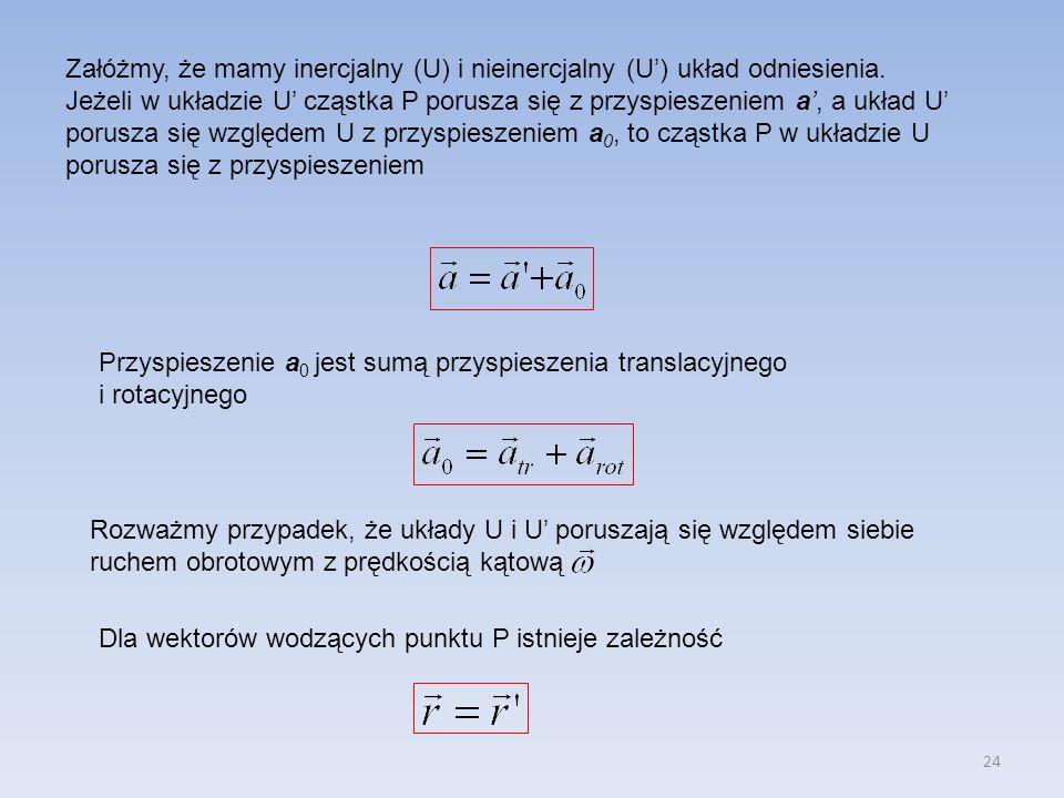 Załóżmy, że mamy inercjalny (U) i nieinercjalny (U') układ odniesienia.
