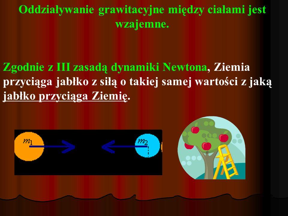 Oddziaływanie grawitacyjne między ciałami jest wzajemne.