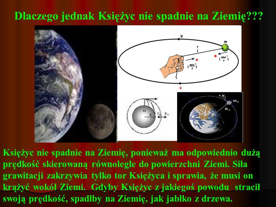 Dlaczego jednak Księżyc nie spadnie na Ziemię