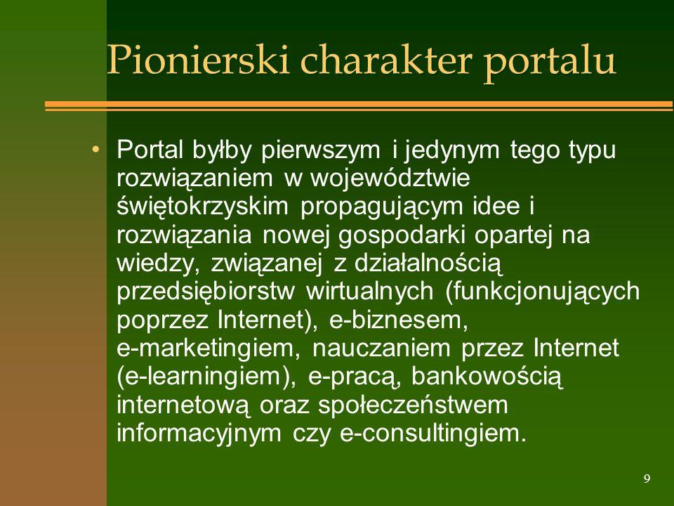 Pionierski charakter portalu