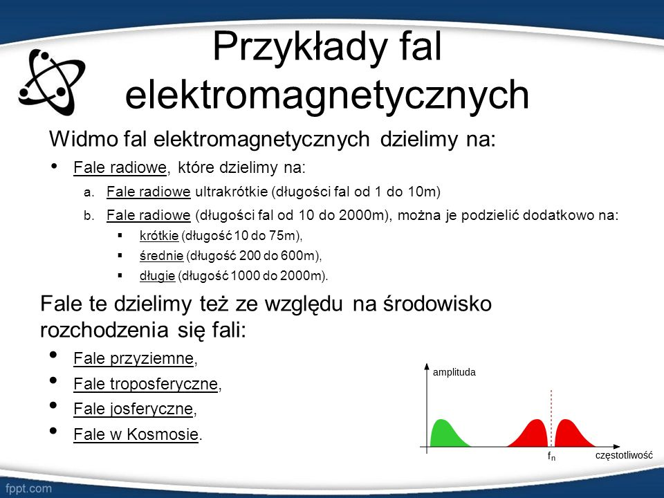 Przykłady fal elektromagnetycznych