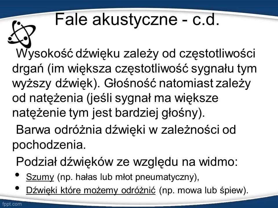 Fale akustyczne - c.d.
