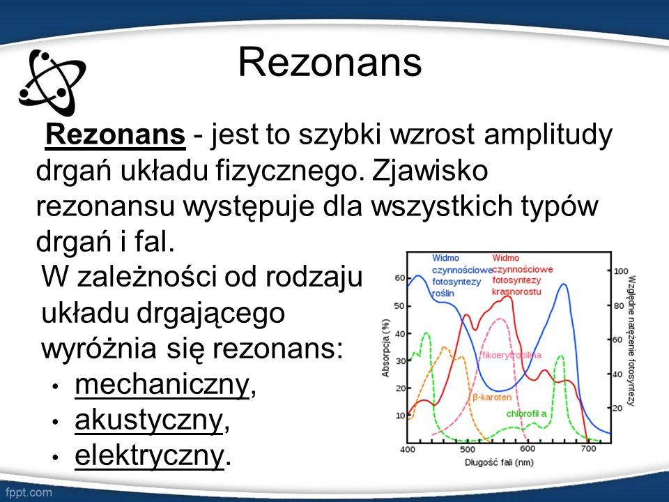 Rezonans Rezonans - jest to szybki wzrost amplitudy drgań układu fizycznego. Zjawisko rezonansu występuje dla wszystkich typów drgań i fal.