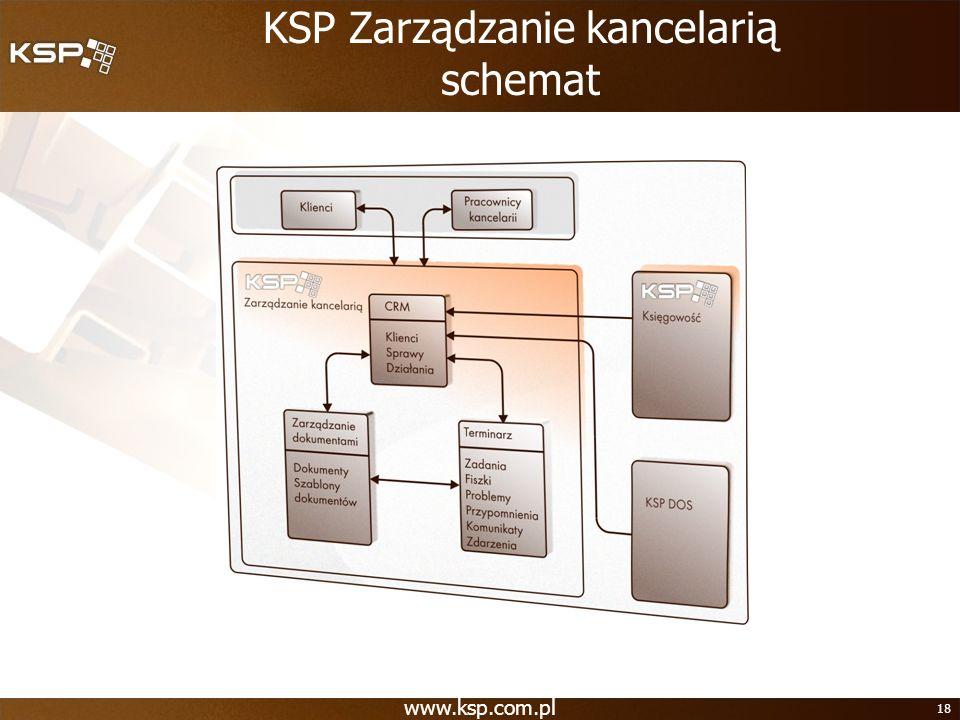 KSP Zarządzanie kancelarią schemat