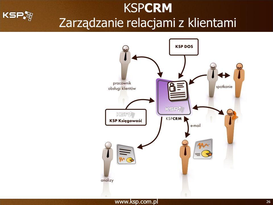 KSPCRM Zarządzanie relacjami z klientami