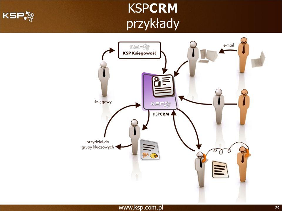 KSPCRM przykłady www.ksp.com.pl