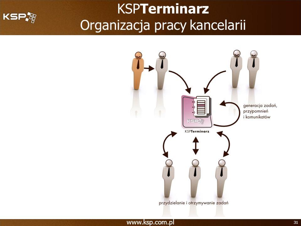 KSPTerminarz Organizacja pracy kancelarii