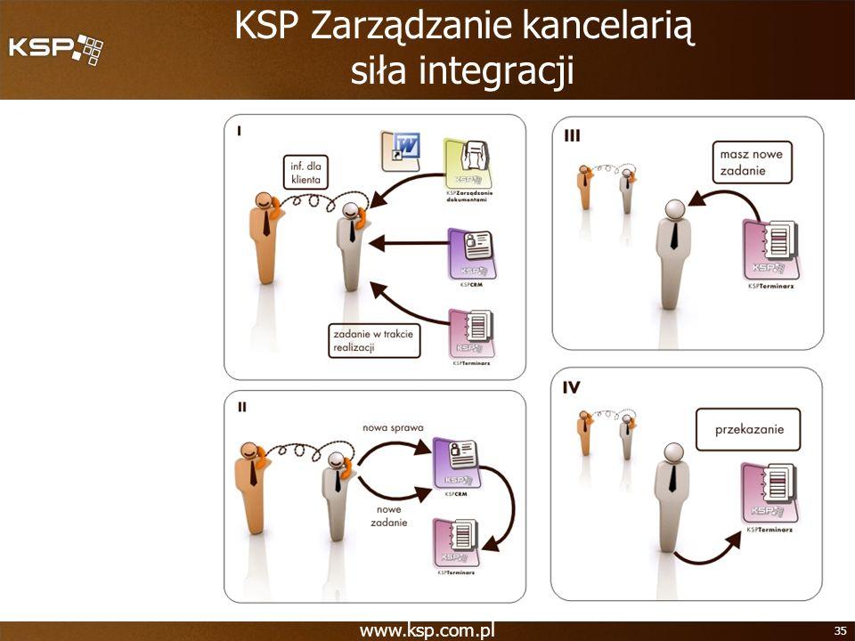 KSP Zarządzanie kancelarią siła integracji