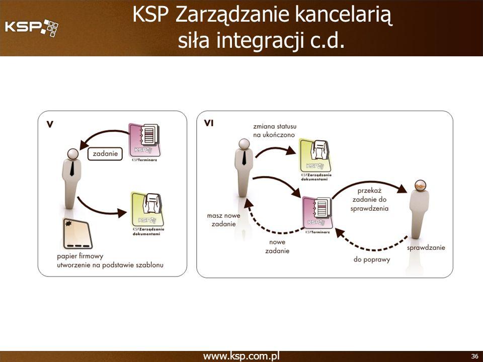KSP Zarządzanie kancelarią siła integracji c.d.