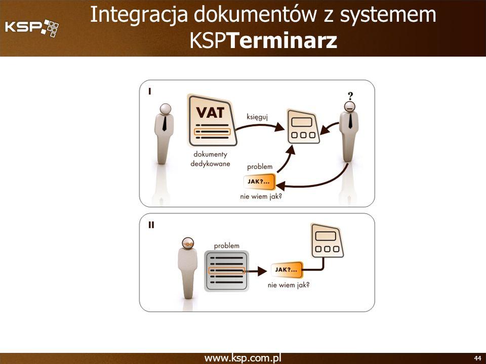 Integracja dokumentów z systemem KSPTerminarz