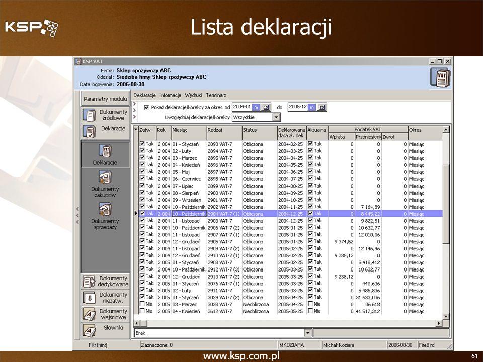 Lista deklaracji www.ksp.com.pl