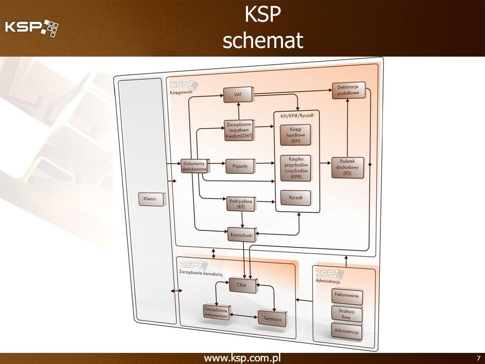 KSP schemat www.ksp.com.pl