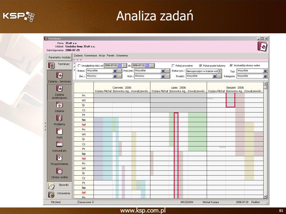 Analiza zadań www.ksp.com.pl