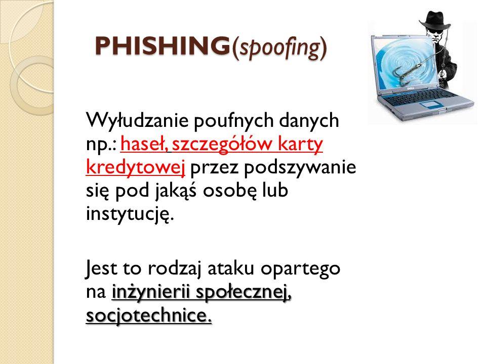 PHISHING(spoofing)